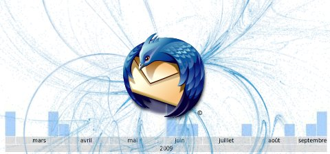 Thunderbird 3 beta4-pre is out : test