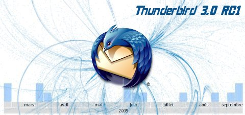 Thunderbird 3.0 RC1 is out