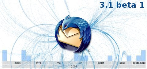 Thunderbird 3.1 beta 1 est disponible