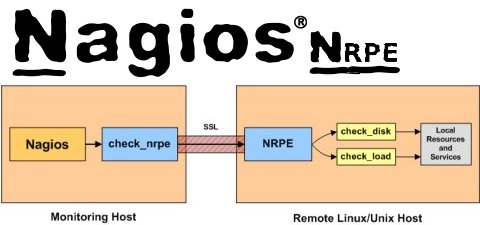 comment installer nrpe nagios